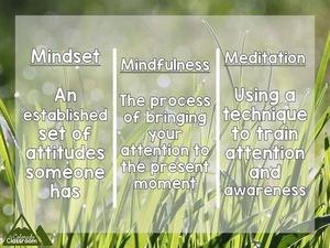 Mindset, Mindfulness, Meditation - Definitions