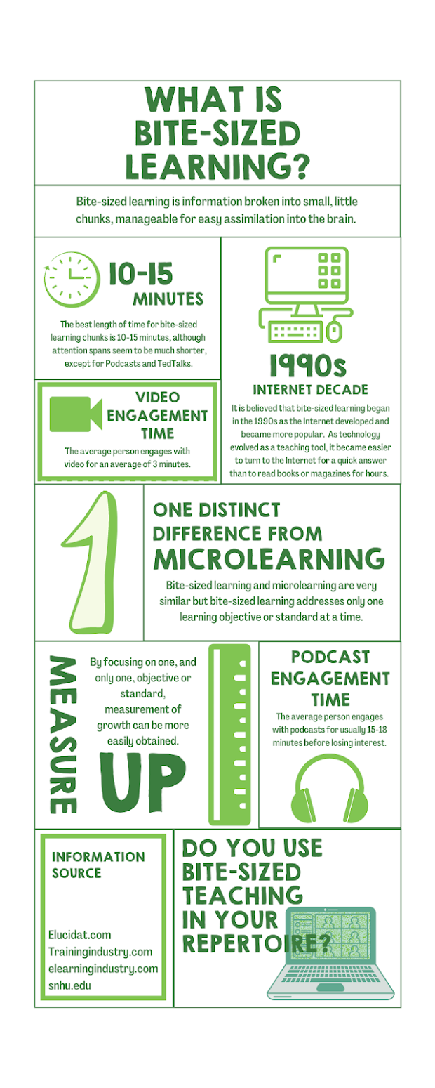 What is Bite-Sized Learning - An Infographic